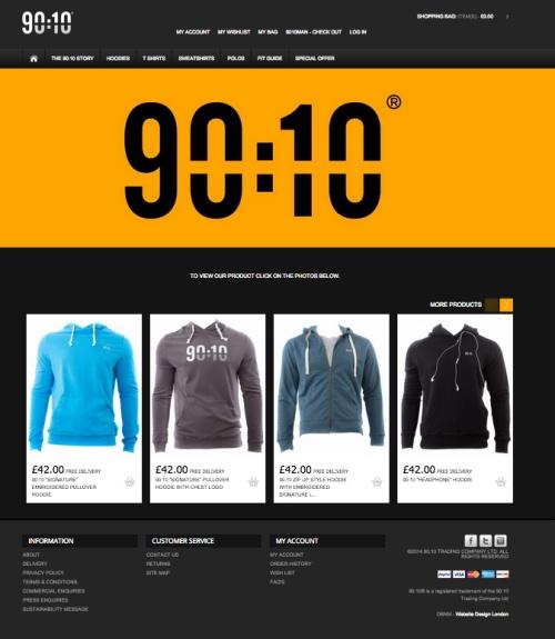 Website 90:10 man